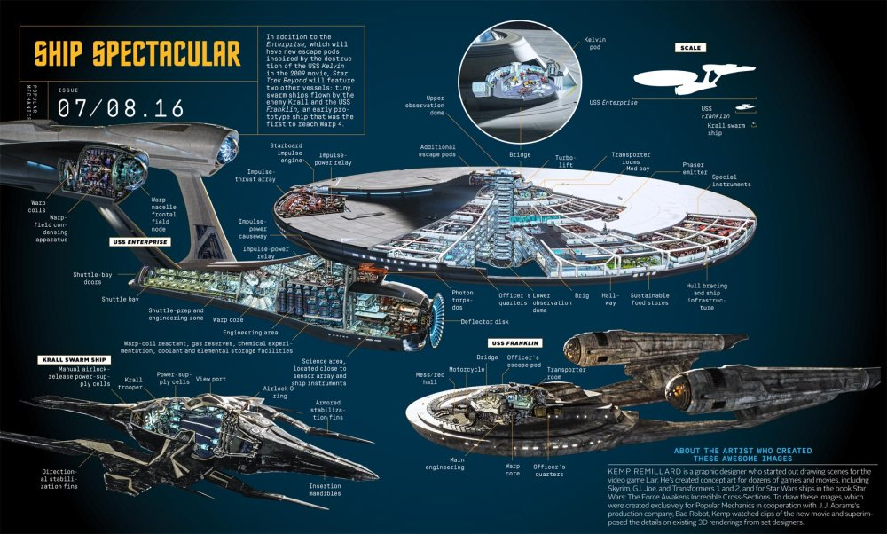 enterprise-map-star-trek-anatomy-1