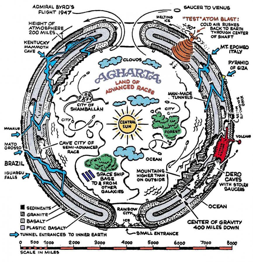 Immagine 1 - La Terra Cava.jpg