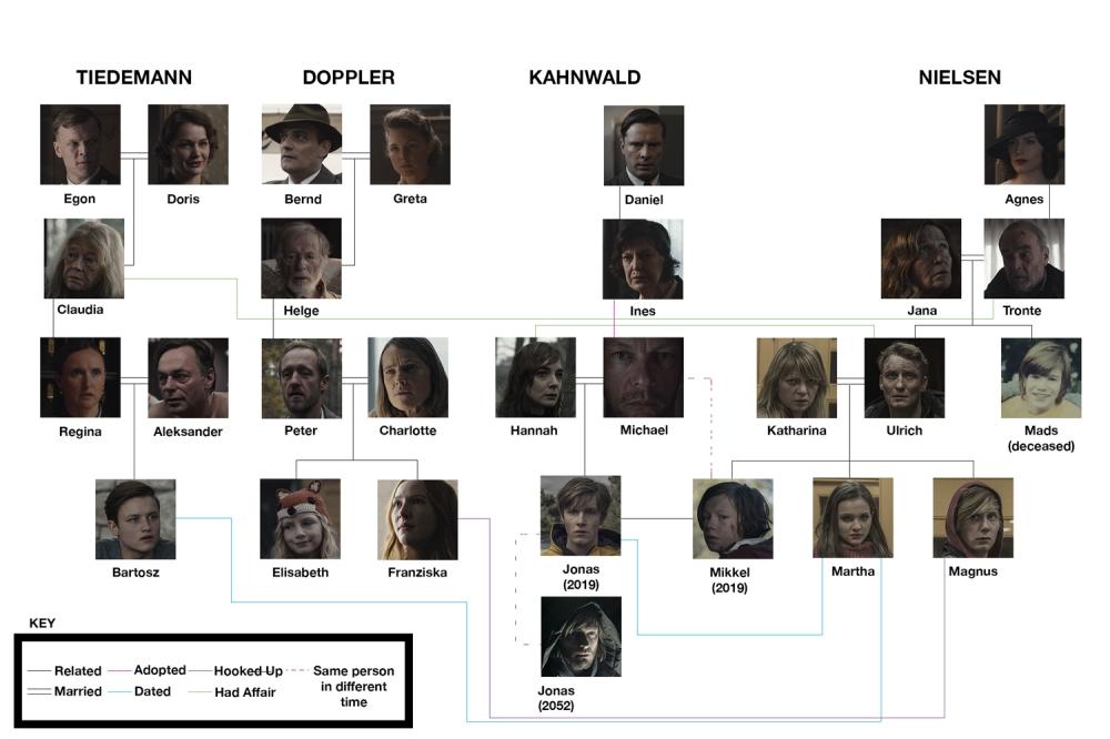 dark-family-tree-3gfg